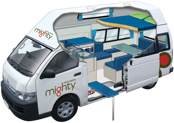 Camper Van Mighty Double Down