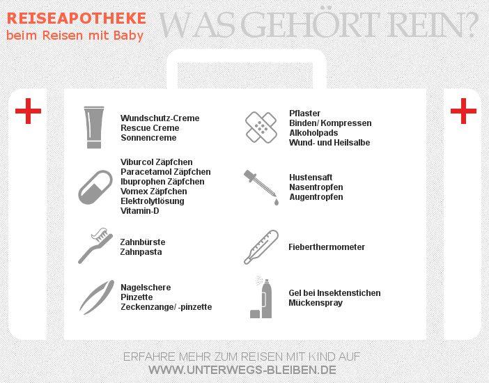 Reiseapotheke Infografik
